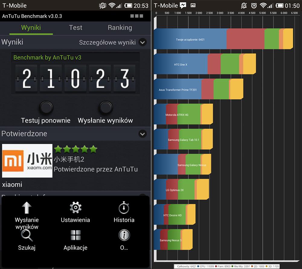 Обзор Xiaomi Mi 2 - тест AnTuTu