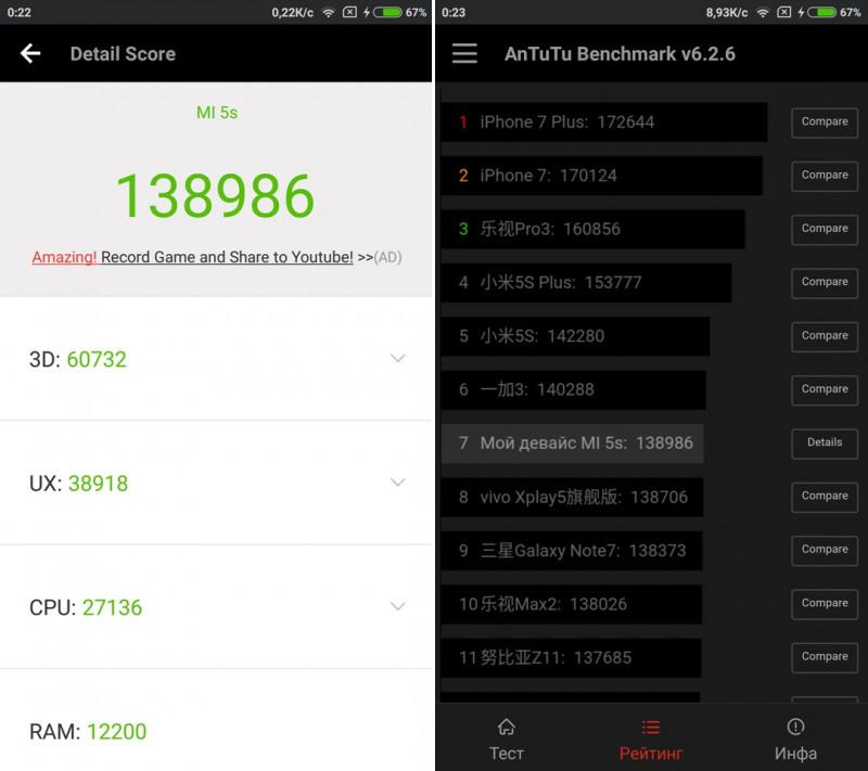 Обзор Xiaomi Mi 5s - тест АнТуТу