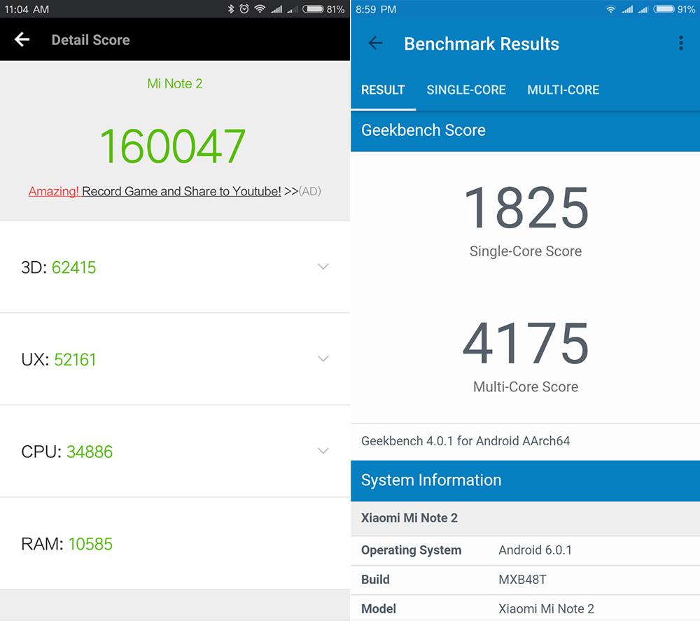 Обзор Xiaomi Mi Note 2 - результаты тестирования