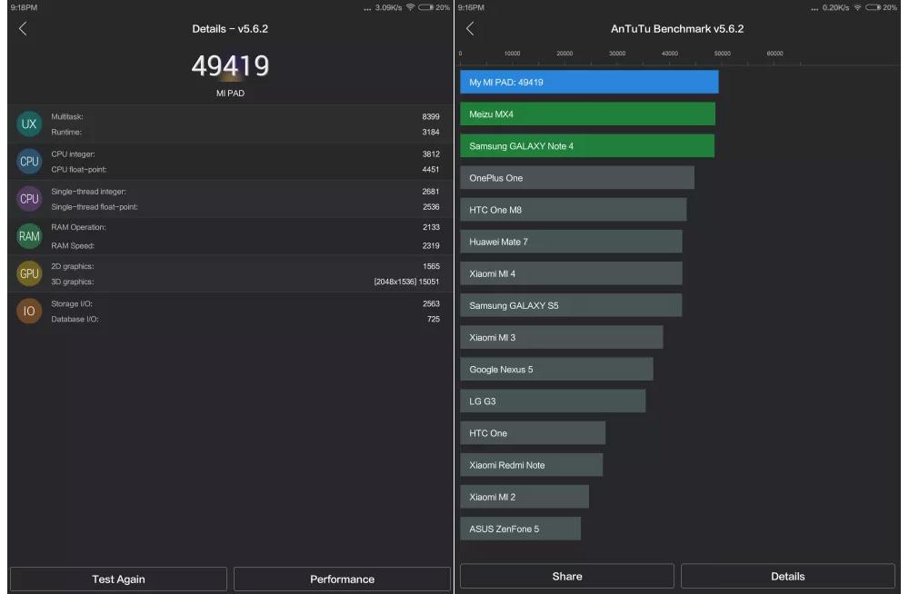 Обзор Xiaomi Mi Pad -результаты тестов AnTuTu