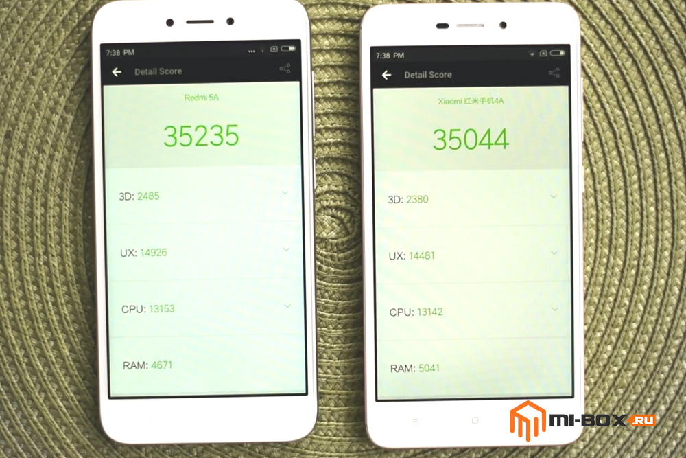 В чем отличие Xiaomi Redmi 4a от 5a - AnTuTU