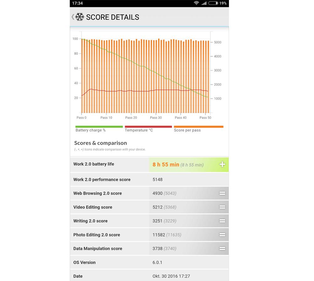 Обзор Xiaomi Mi 5s Plus - тест батареи