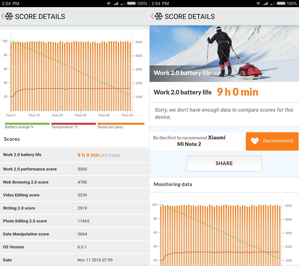 Обзор Xiaomi Mi Note 2 - результаты тестирования аккумулятора