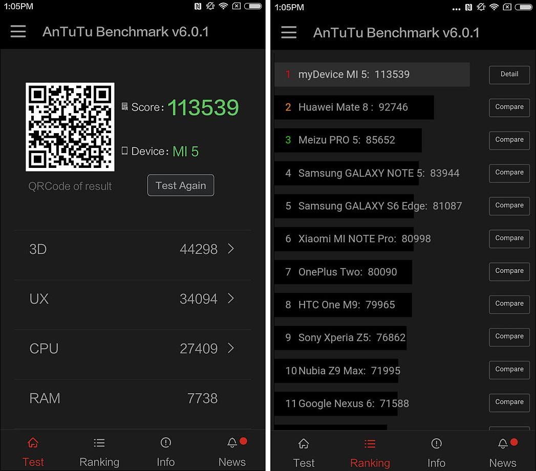 Обзор Xiaomi Mi5 - тест AnTuTu