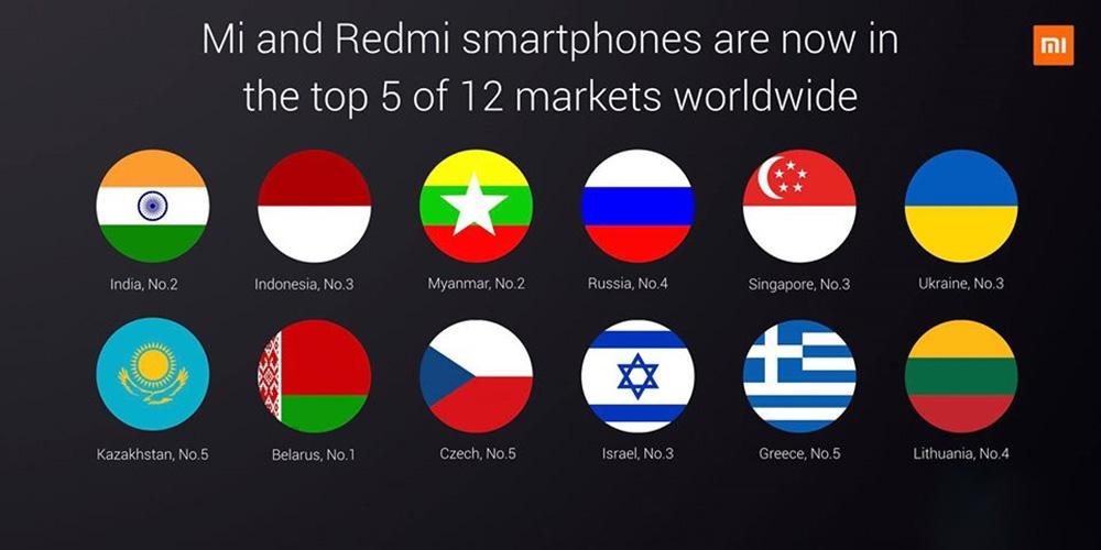 Страны где наиболее популярны смартфоны Xiaomi